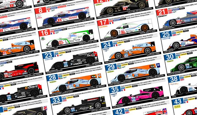 carros le mans Os carros das 24 Horas de Le Mans 2012
