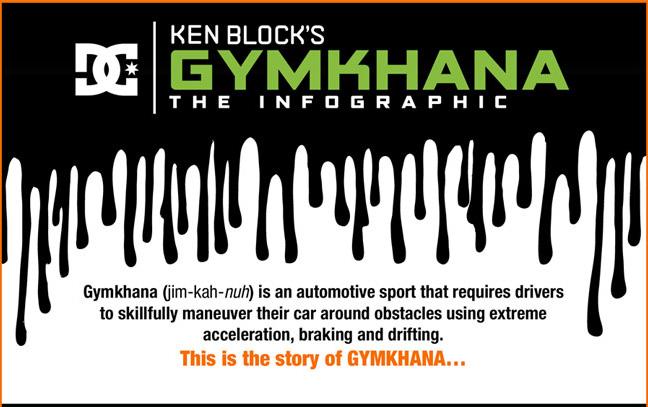 gynkhana Infográfico: Gymkhana