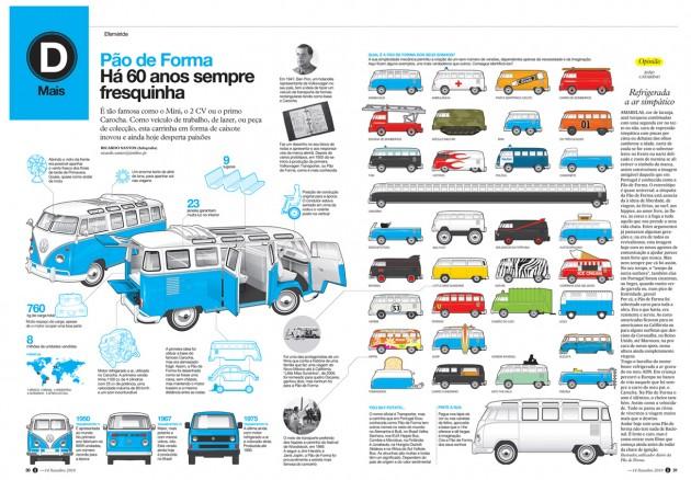 infografia vw pao de forma 630x438 infografia vw pao de forma Ricardo Santos