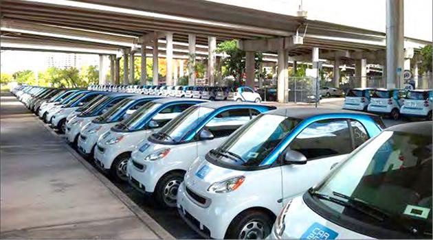carros ecologicos Portugal lidera na Europa com carros novos mais ecológicos
