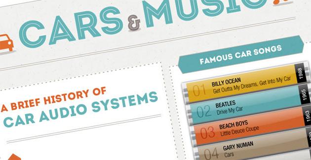 sistemas car audio Carros e música