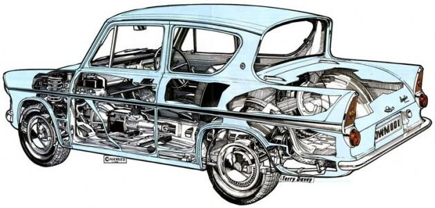 Ford anglia cutaway 630x301 Ford Anglia 105E e 123E