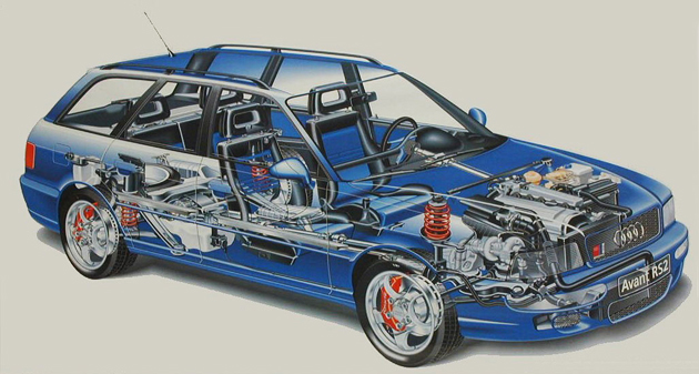 audi_rs2_cut-away_95