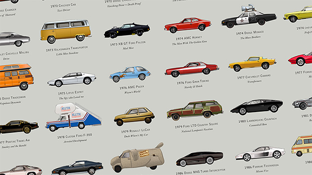 carros cinema tv Os carros do cinema e Televisão