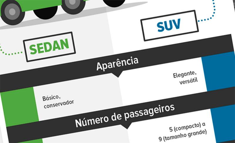 sedan suv Sedan ou SUV: Qual Comprar?