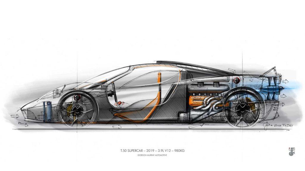 gordon murray automotive t 50 sketch 1024x576 Gordon Murray apresenta o seu supercarro T.50   O sucessor do McLaren F1?